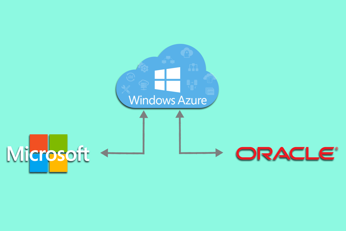 microsoft-and-oracle-with-azure.jpg